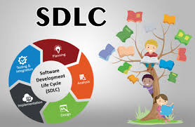 What Is Sdlc What Is Sdlc Explanation With Its Model Phases