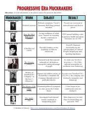 Progressive Legislation Chart Answers Copy Of Progressive Era Muckrakers Chart Docx Progressive