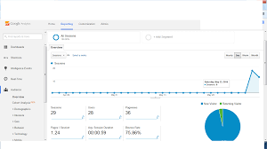 What Parameter Need To Be Changed In Google Analytics