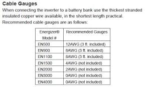 Which Wire Gauge For A 250 Amp Source Electrical