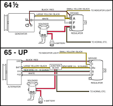 how to wire a lucas alternator diagram images alternator wiring regulator alternator wiring ford voltage diagrams