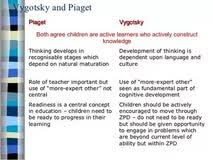 compare and contrast piaget and vygotsky essay art essay writing  compare and contrast piaget and vygotsky essay
