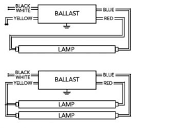 fluorescent light wiring diagram for ballast wiring diagram and fluorescent light wiring diagram fixture source 2 t12 ballasts to 1 t8 ballast running 4 fluorescent bulbs