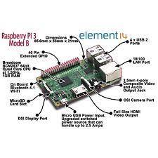yaesu dr 1x repeater  at Yaesu Dr1 X To Mmdvm Arduino Due Wire Diagram