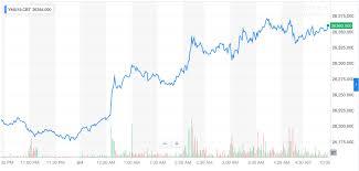 Dow Futures Explode Higher As Hong Kong Bows To Protestors