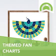 Personality Chart Maker Pin On Themed Fan Charts