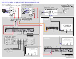 Dish Network Wiring Schematic Wiring Schematic Diagram