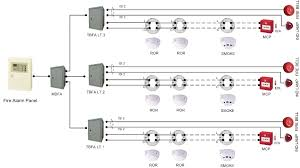 conventional fire alarm system wiring diagram images fire alarm fire alarm system wiring diagram on addressable