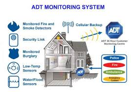 adt authorized dealer how does adt monitoring work zions security alarms adt