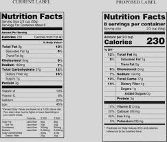 images of blank nutrition facts template label ftempo inspiration at