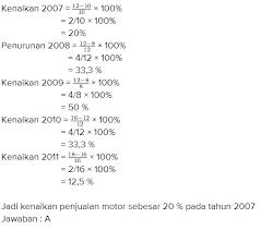 B contoh soal bahasa indonesia kelas 11 semester 2 berilah tanda silang x pada huruf a b c atau d di depan jawaban yang. Jawaban Uji Kompetensi 9 Halaman 263 Matematika Kelas 8 Statiska Bastechinfo