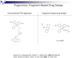 Fragment Based Drug Design Ppt Ppt Fragment Based Drug Design Powerpoint Presentation