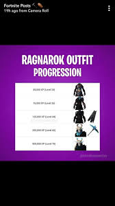 Ragnorak And Drift Proggression Chart Hopefully This Can