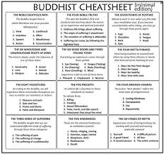 buddhist cheat sheet 111 best buddhist artworks images on pinterest buddha buddhism