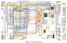 gm painless wiring diagram 67 firebird wiring diagram for you • painless wiring diagram for camaro wiring diagram rh 19 4 restaurant freinsheimer hof de painless