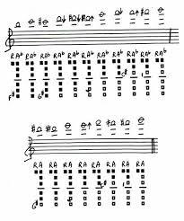 The Clarinet Of The 21st Century Vii 2 Eb Altissimo