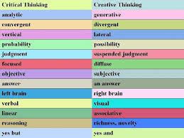Higher order critical thinking skills personal statement when     higher order thinking critical skills