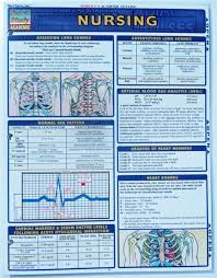 Nurse Charting Cheat Sheet Nurse Charting Cheat Sheet Google Search Cheat Sheet