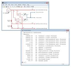 linear programming used in the design of a plant for generating steam and electrical power
