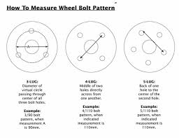 How To Measure Wheel Bolt Pattern Interesting Inspiration Ideas