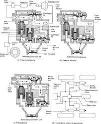 Top Cast Retarder Chart Antilock Brake System An Overview Sciencedirect Topics