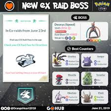 Speed Forme Deoxys Raid Guide Ex Raid Pokemon Go Hub