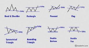 Fatv3 Trader On Chart Trader On Chart
