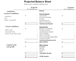 Balance Sheet Projections How To Prepare Projected Balance Sheet Accounting Education