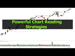 Youtube How To Read Stock Charts Simple But Powerful Chart Reading Strategies How To Read Stock Charts