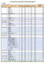 奈良 県 公立 高校 入試