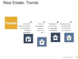 Property Development Process Flowchart Powerpoint