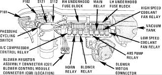 1997 oldsmobile 88 engine diagram wiring diagram for you • 97 olds 88 wiring diagram wiring diagram portal rh 10 15 5 kaminari music de 1997