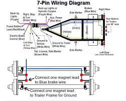 trailer wiring 7 pin diagram ireleast info 7 pin trailer wiring diagram 7 wiring diagrams wiring diagram