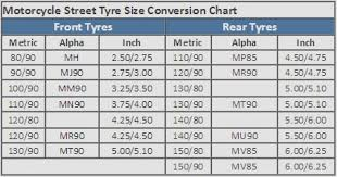 Motorcycle Tire Size Chart Motorcycle Tires Metric Conversion Chart Best Picture Of