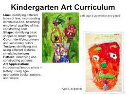 Kindergarten Art Lesson Plans Kcc Art 141 Chapter 2 Curriculum And Lesson Planning