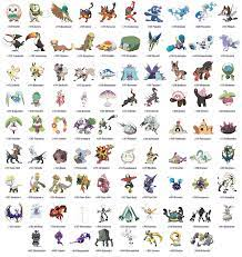 Pin on Pokemon by Generations