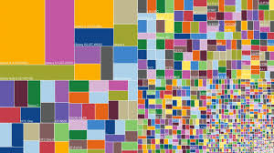 Android Fragmentation Chart The Disintegration Of Android Visualized