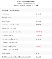 Template For Statement Of Cash Flows 030 Cash Flow Statement Example Excel Template Stunning
