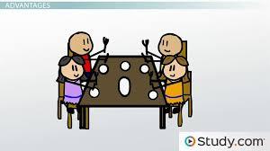 nuclear family definition advantages disadvantages video nuclear family definition advantages disadvantages video lesson transcript com