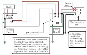 detached building subpanel wiring electrical drawing wiring diagram \u2022 Run 100 Amp Sub Panel Wire Size garage sub panel wiring diagram garage subpanel installation rh hg4 co square d sub panel wiring 100 amp sub panel wire