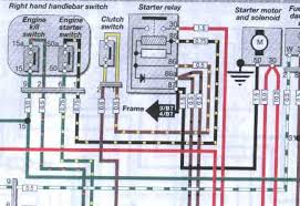 starter relay substitute brand bmwsporttouring forums the attachment is the relevant part of the wiring diagram