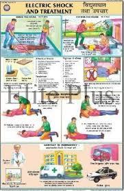 35 Organized Shock Treatment Chart In Hindi