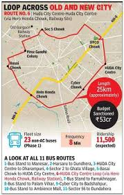 Bus Service To Start With Ring Route From Huda City Centre