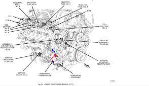 2008 dodge caliber starter wiring diagram images dodge magnum 2008 dodge charger starter relay location on avenger