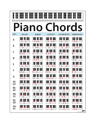 Piano Chord Chart Piano Chord Chart Poster Perfect For Students And Teachers Size 16in Tall X 12in Wide Educational Handy Guide Chart Print For Keyboard Music