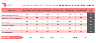 Project Estimate Template Excel Project Analysis Template 10 Free Project Cost Benefit