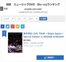Oricon Chart 2018 Oricon Tvxq Express