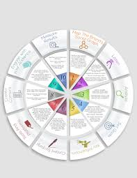 Social Media Strategy Template Social Media Strategy