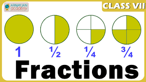 Mathematical Charts For Class 7 Formula Chart For 5th