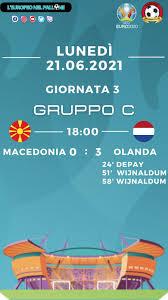 Euro 2020: Tabellino e Voti di Macedonia del Nord vs Olanda   Calcio Style  - Notizie e news calcio